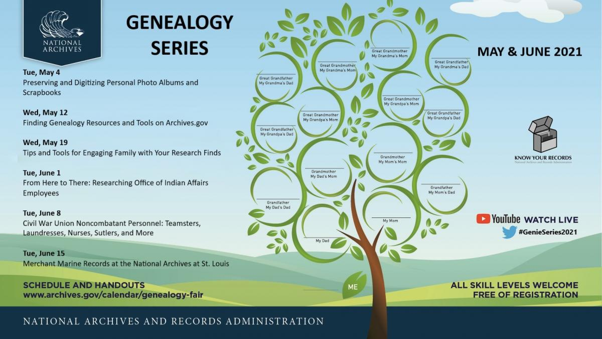 2021 Genealogy Series