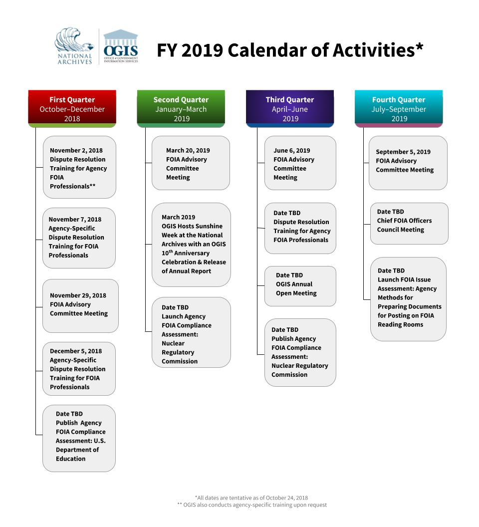 calendar of ogis activities all dates tentative as of october 24 2018
