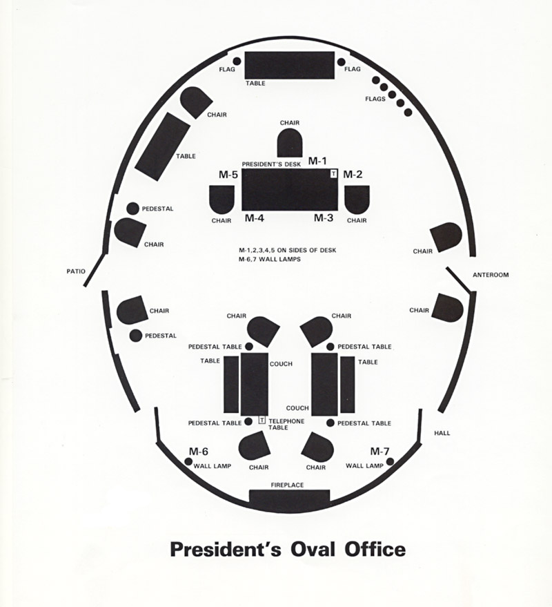 the nixon white house tapes