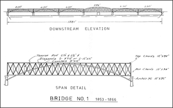 diagram of 1st Rock Island Railroad Bridge