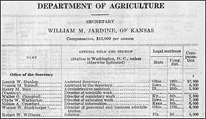 Agriculture Dept entry for 1925