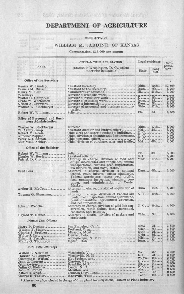 Genealogy Notes: The Official Register of the United States, 1816 ...