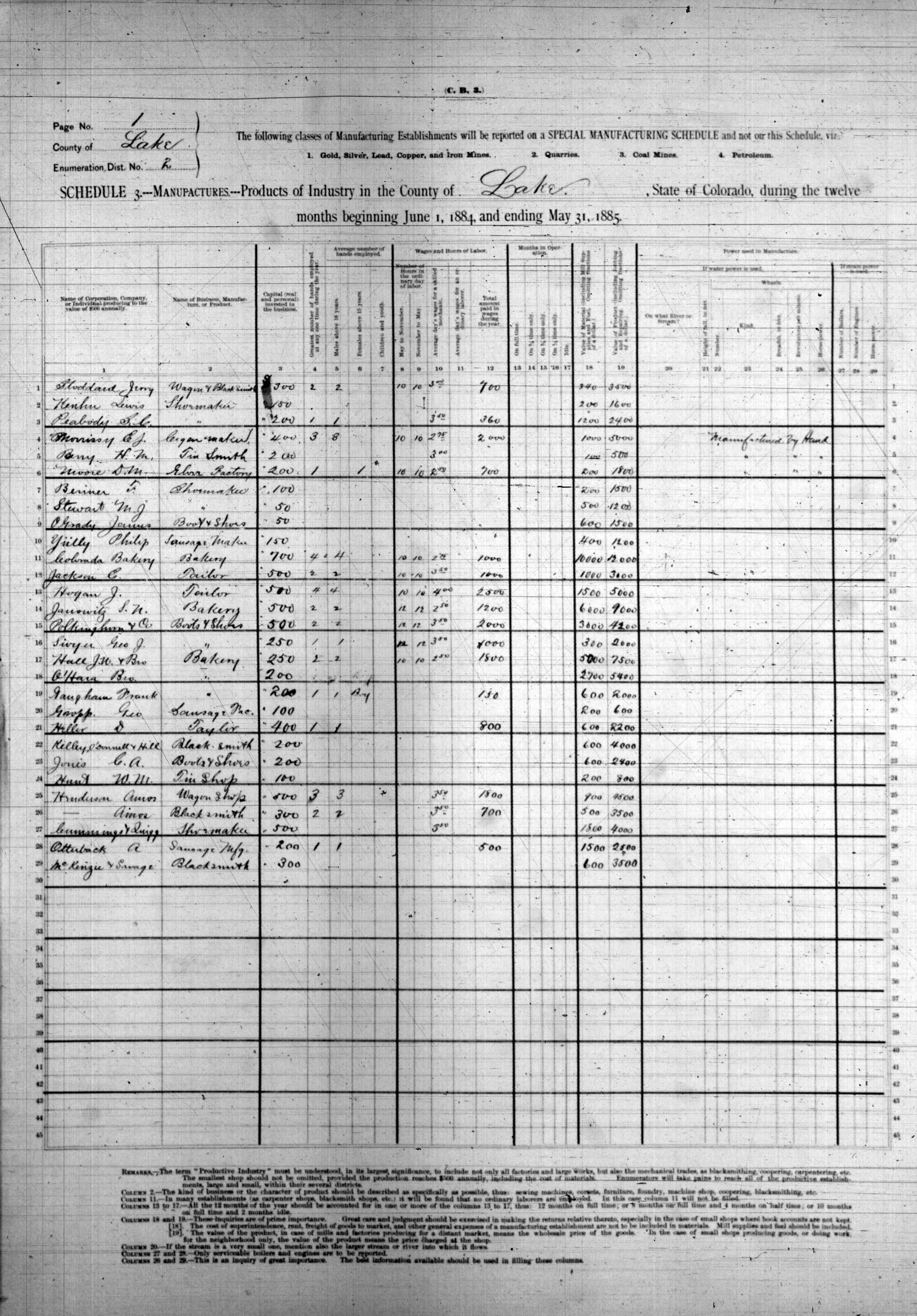 The Forgotten Federal Census of 1885 | National Archives