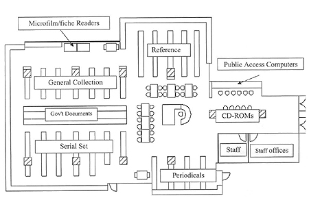Layout of Room G-30 in Archives I, Washington, DC