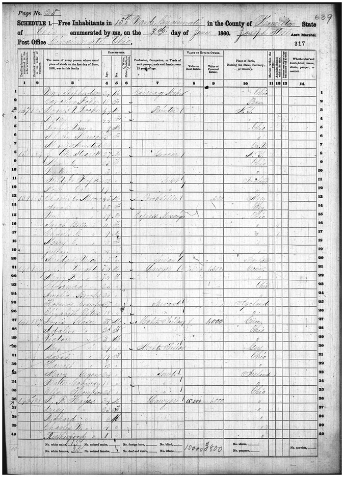 Rutherford B  Hayes in the U S  Census Records | National Archives