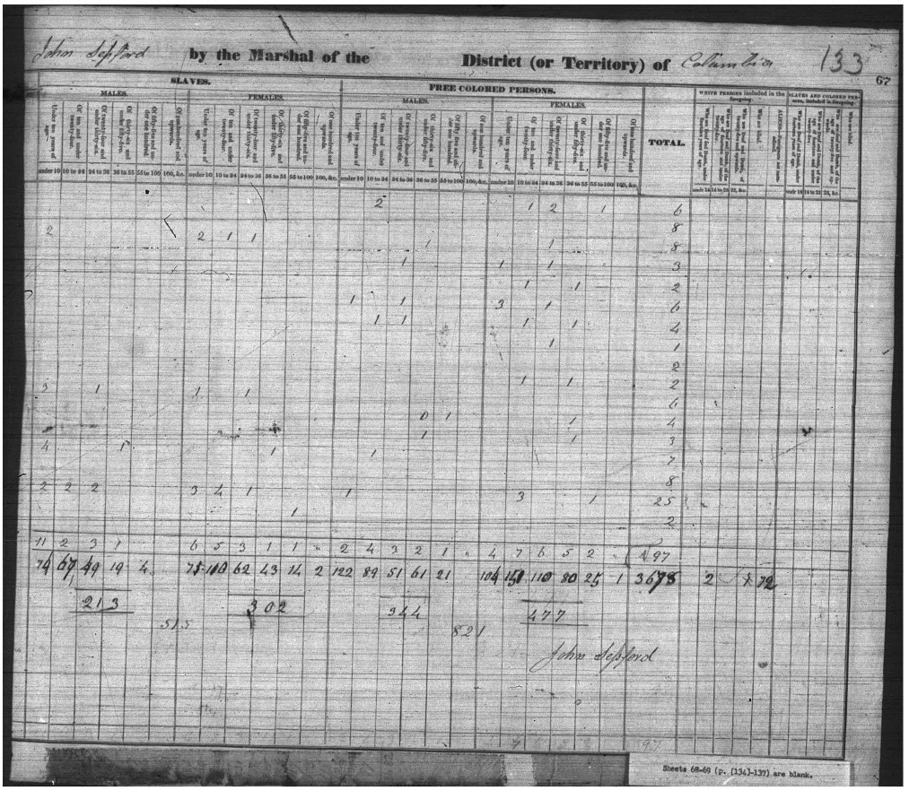 Andrew Jackson in the U.S. Census Records | National Archives