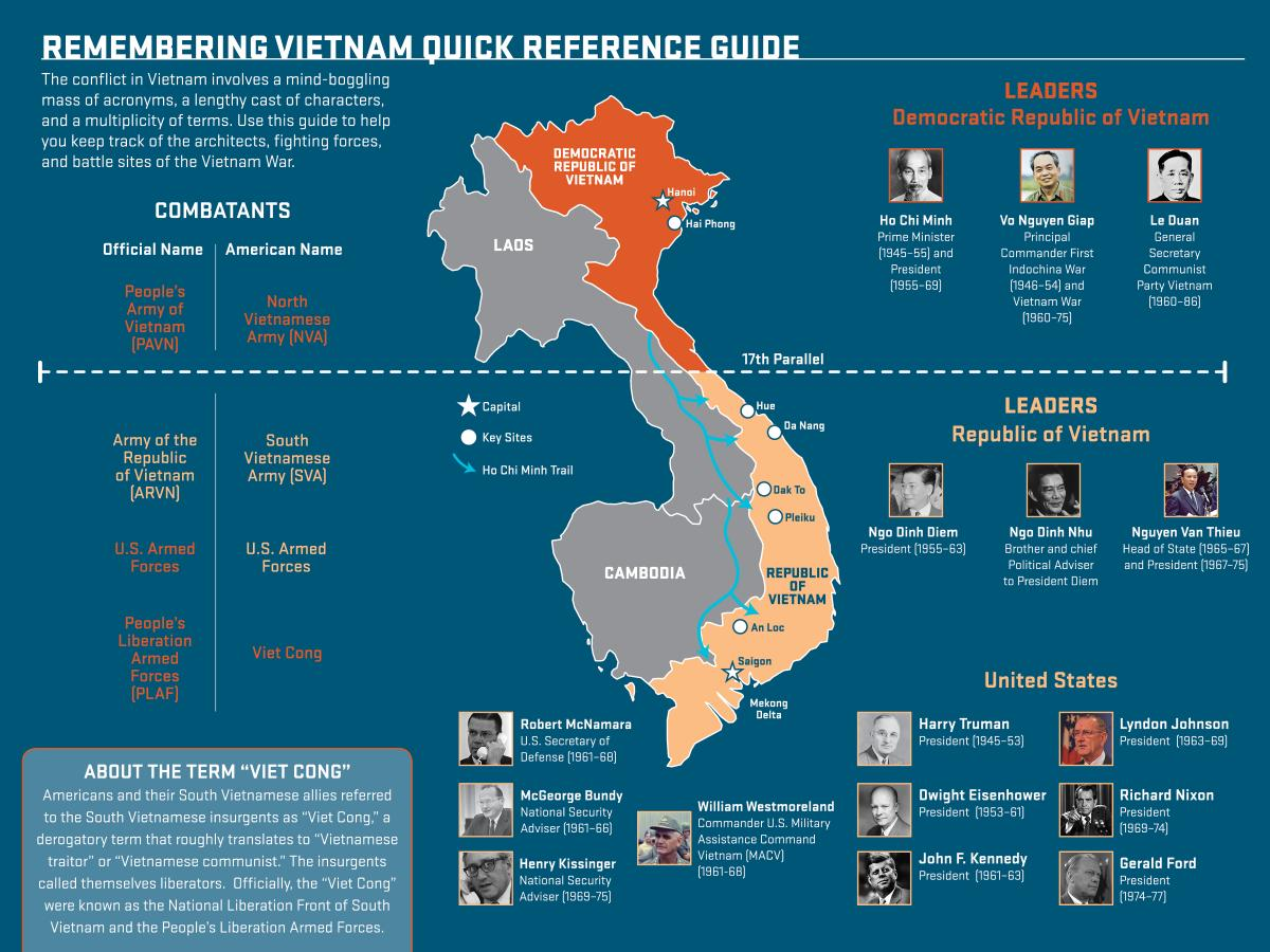 Remembering Vietnam Exhibit Reference Guide