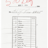 Senate Roll Call Tally Sheet for Tonkin Gulf Resolution